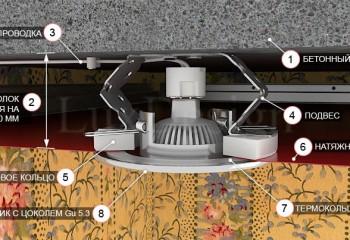 Схема установки светильника в натяжной потолок