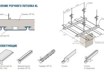 Схема сборки потолка из алюминиевых реек