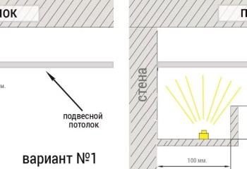 Варианты установки светодиодной ленты на карнизе