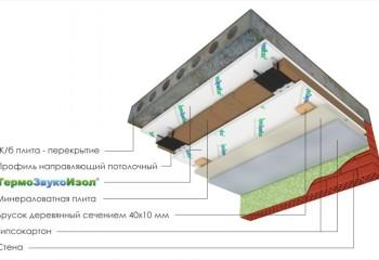 Вариант каркасной шумоизоляции потолка