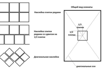 Различные схемы наклейки потолочных изделий