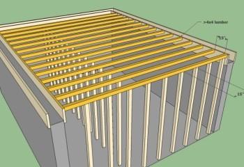 Схема построения опорного каркаса под опалубку