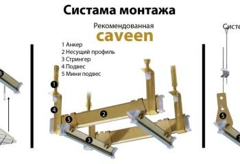 Комплектность кассетного потолка сходна с реечным