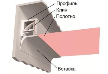 Схема клинового крепления