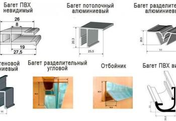 Виды багетов для потолков разной конструкции