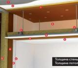 Звукоизоляция потолка: виды материала и применение