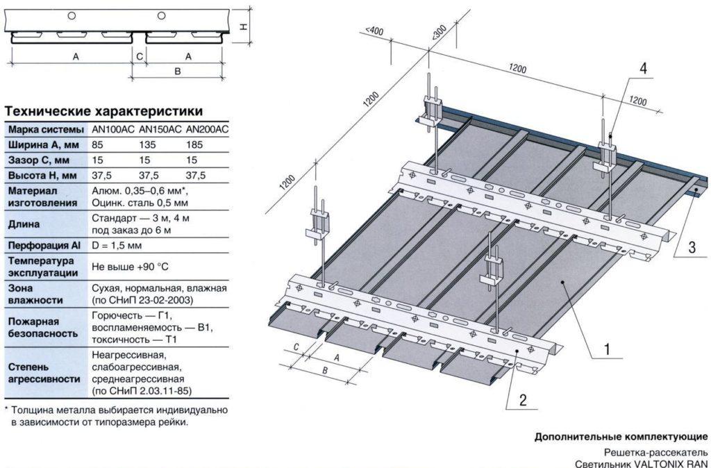 Комплектующие и их параметры в системах реечных потолков с немецким дизайном