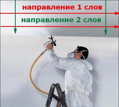 Окрашивание тканевого потолка