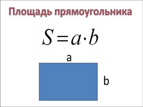Чтобы рассчитать объем закупок, умножьте приведенные здесь значения на площадь потолка в квадратных метрах