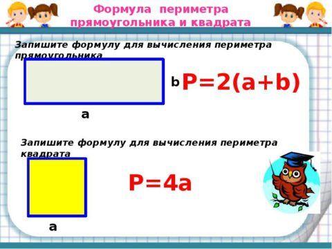 Если помещение – это квадрат, то можно длину любой стороны умножить на 4