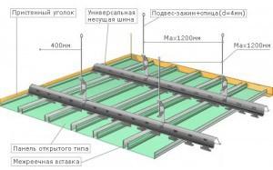 реечный пластиковый потолок для ванной
