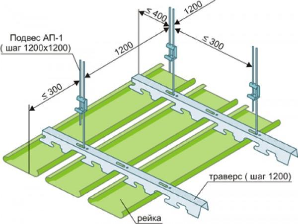 Как делать реечные потолки: схема монтажа