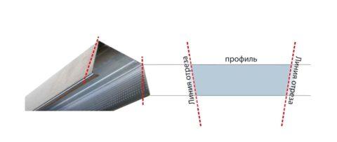 Как срезать торец поперечины