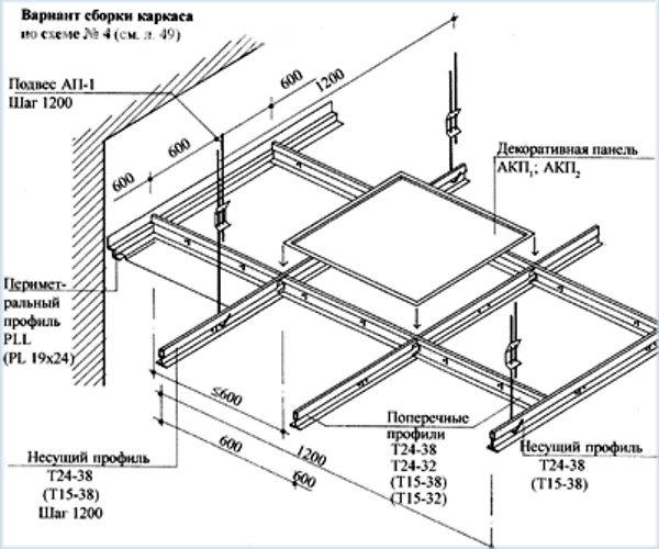 Примерная схема кассетного потолка