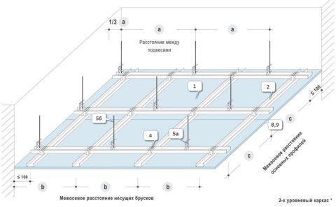 Конструкция подвесного потолка из гипсокартона двухуровневого