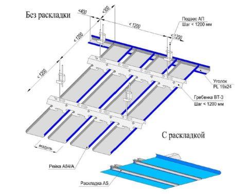 Конструкция реечного потолка не отличается сложностью