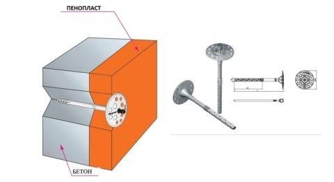 Крепление пенопласта к бетонному основанию