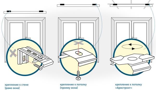 Кронштейны различной конфигурации, для крепления на потолок или стены