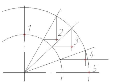Лучи из центра пересекаю окружности – построение контрольных точек