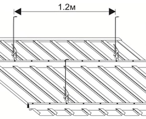 Максимальное расстояние между подвесами