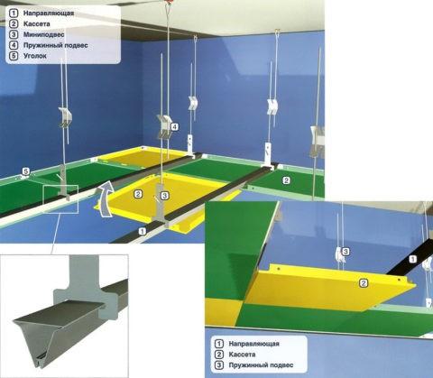 Металлический потолок: общая схема монтажа на клипсовом соединении