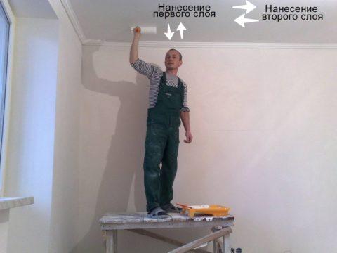 Направление нанесения побелки на потолок