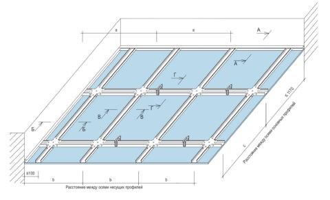 Один из вариантов устройства потолочной обрешетки