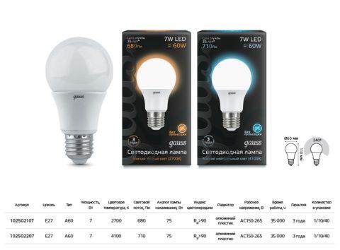 Основные характеристики ламп