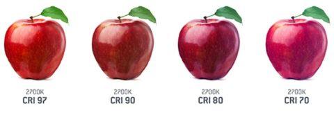Отличия оттенков объекта, в зависимости от коэффициента цветопередачи