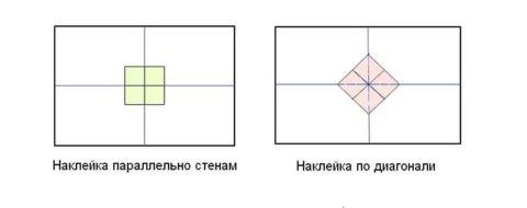 Перпендикулярная разметка