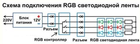 Подключение диодов в многоцветной светодиодной ленте
