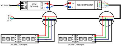 Подключение RGB ленты параллельное