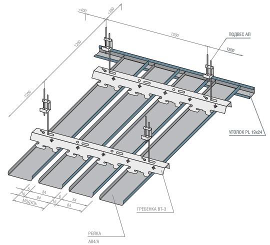 Схема реечной навесной системы открытого типа