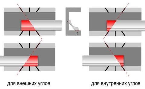 Порезка плинтуса в приспособлении