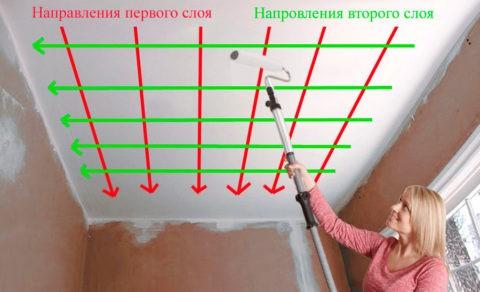 Порядок нанесения краски на потолок