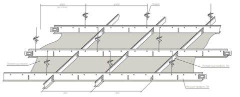 Потолки из стекловолоконных панелей: монтаж по системе «Армстронг»