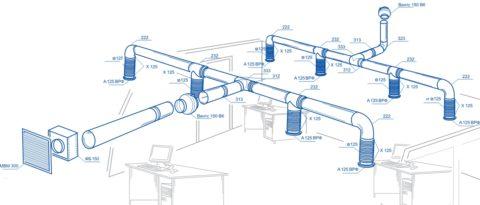 Пример приточно-вытяжной вентиляции в офисе