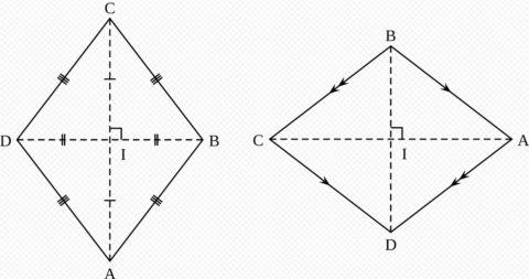 Принцип диагоналей прост и интуитивно понятен