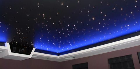 Проектор на потолок звездное небо