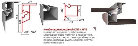 Профили для устройства многоуровневой поверхности потолка