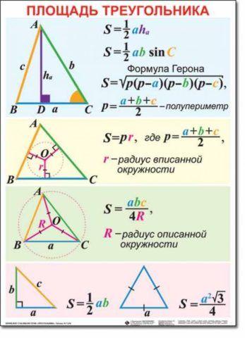 Простая геометрия