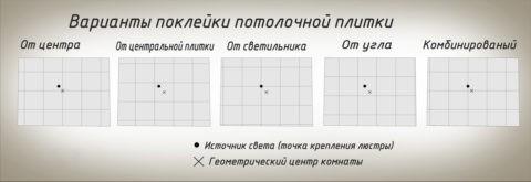 Пять вариантов расположения плитки