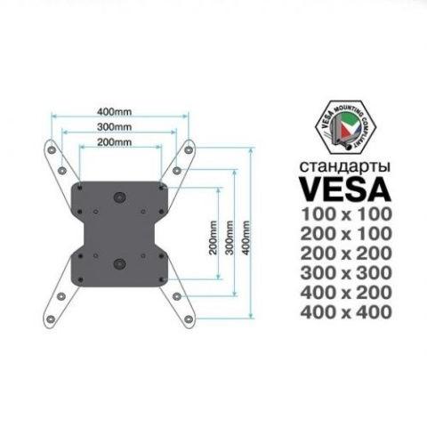 Размеры стандарта VESA