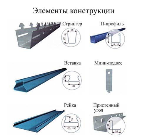Реечные потолки: как делать и что необходимо
