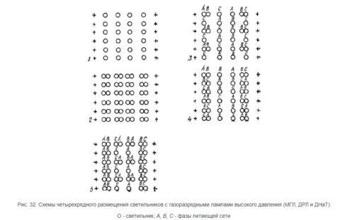 Рекомендации по размещению светильников питающихся от разных фаз