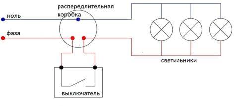 Схема электропроводки кухни