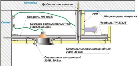 Схема гипсокартонного короба в разрезе с установленными светильниками