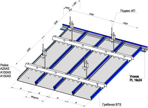 Схема каркаса для реечного потолка