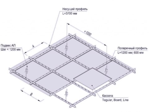 Схема конструкции с верхним расположением кассет