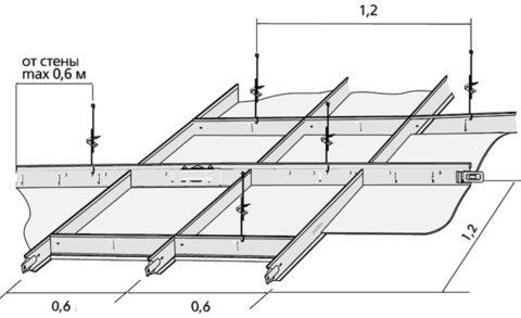 Схема крепления подвесов